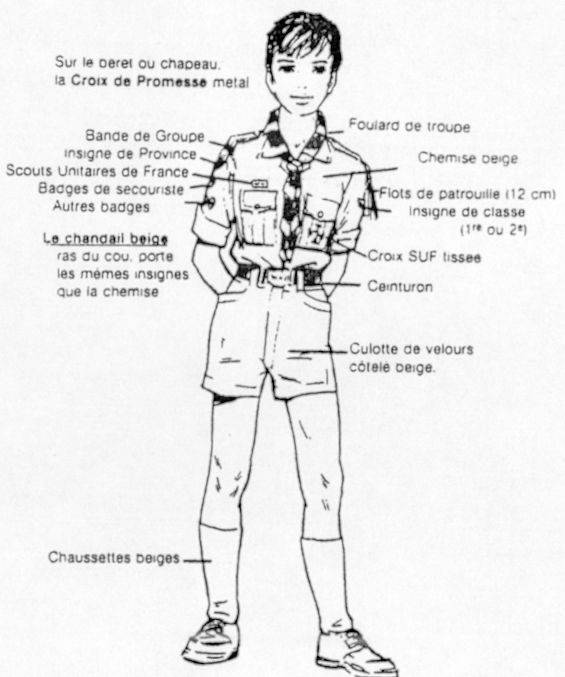 Description de l'uniforme